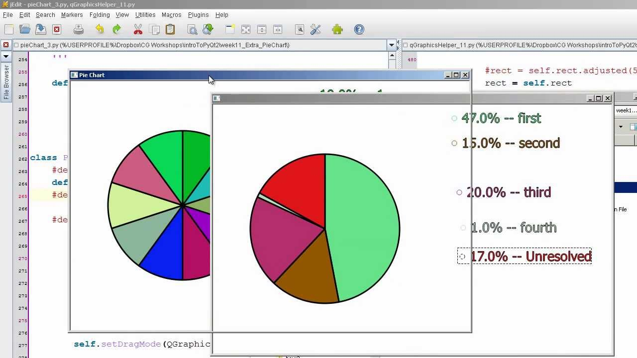 how to make python pie chart turtle