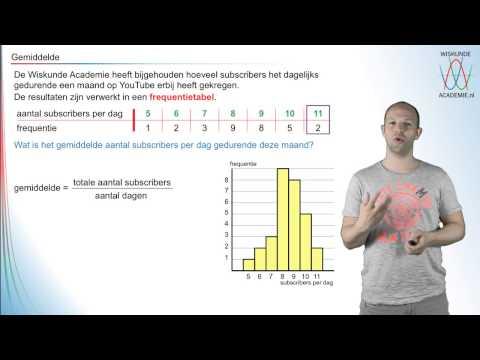 Natuurkunde uitleg Beweging 2: Gemiddelde snelheid berekenen from YouTube · Duration:  7 minutes 33 seconds