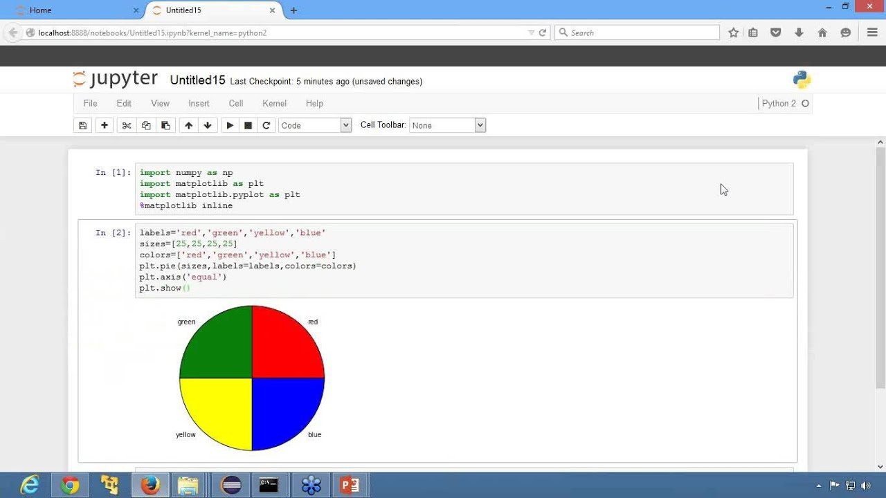 Pie Chart in Matplotlib - Data Analysis with Python
