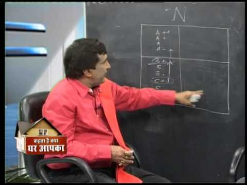 vastu class episode no c - 4 h touse SE rm to conceive a child & howmuch vastu consultant can help