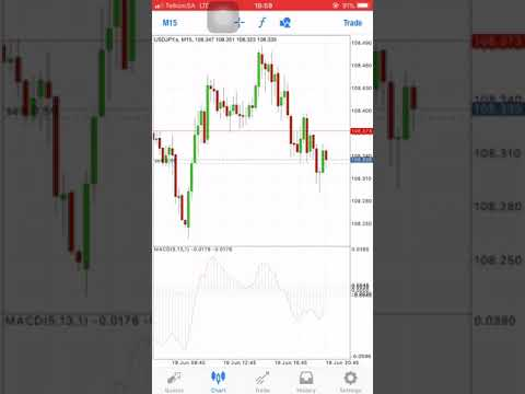 Forex myths about usd direction