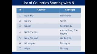 List of Countries and Capitals