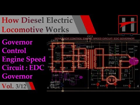 How Diesel Loco Works (3D Animation) #3/12: Governor Control Engine Speed Circuit with EDC Governor