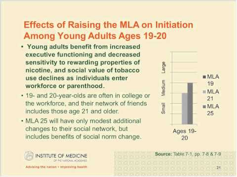 Public Health Implications of Raising the Minimum Age of Leg