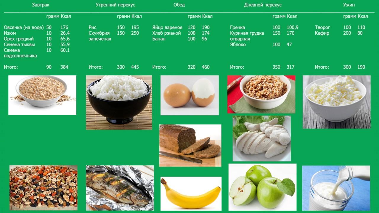 Рацион на 1800 калорий в день