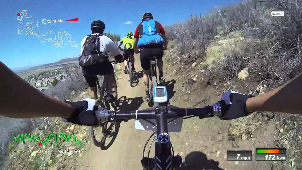Монтаж видео с выводом телеметрии GPS - Видеомонтаж - GoPro Club