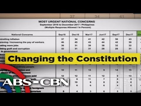 The World Tonight: DILG pushes federalism shift with new center