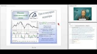 Технический анализ. Индикатор RSI (Вебинар) . Видеоуроки по трейдингу от АЛОР-брокер