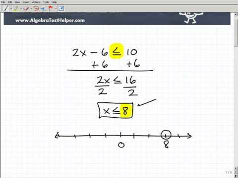Learn How To Solve Inequalities