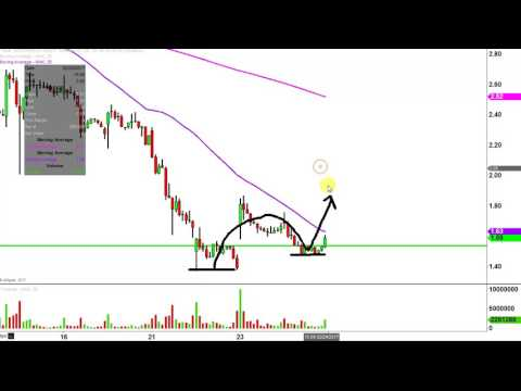 Northern Dynasty Minerals Ltd - NAK Stock Chart Technical Analysis for 02-24-17