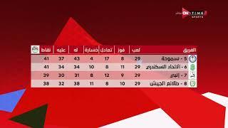 ستاد مصر - تعرف على جدول ترتيب الدوري الممتاز قبل مباراة المصري وبيراميدز