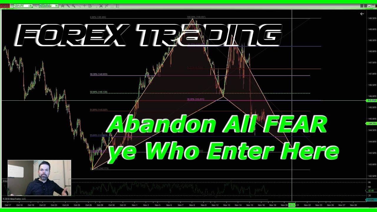 Fear forex