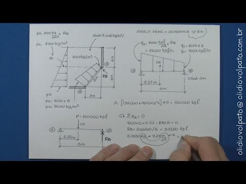DICA - Exercício de Hidráulica + Isostática - Cargas em Comporta