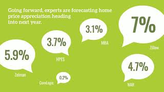Experts Project Home Price Appreciation Into Next Year