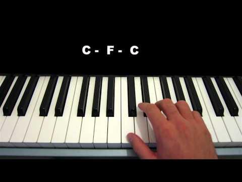3 Steps To Learn Worship Piano Quick Easy Matt Mccoy Youtube