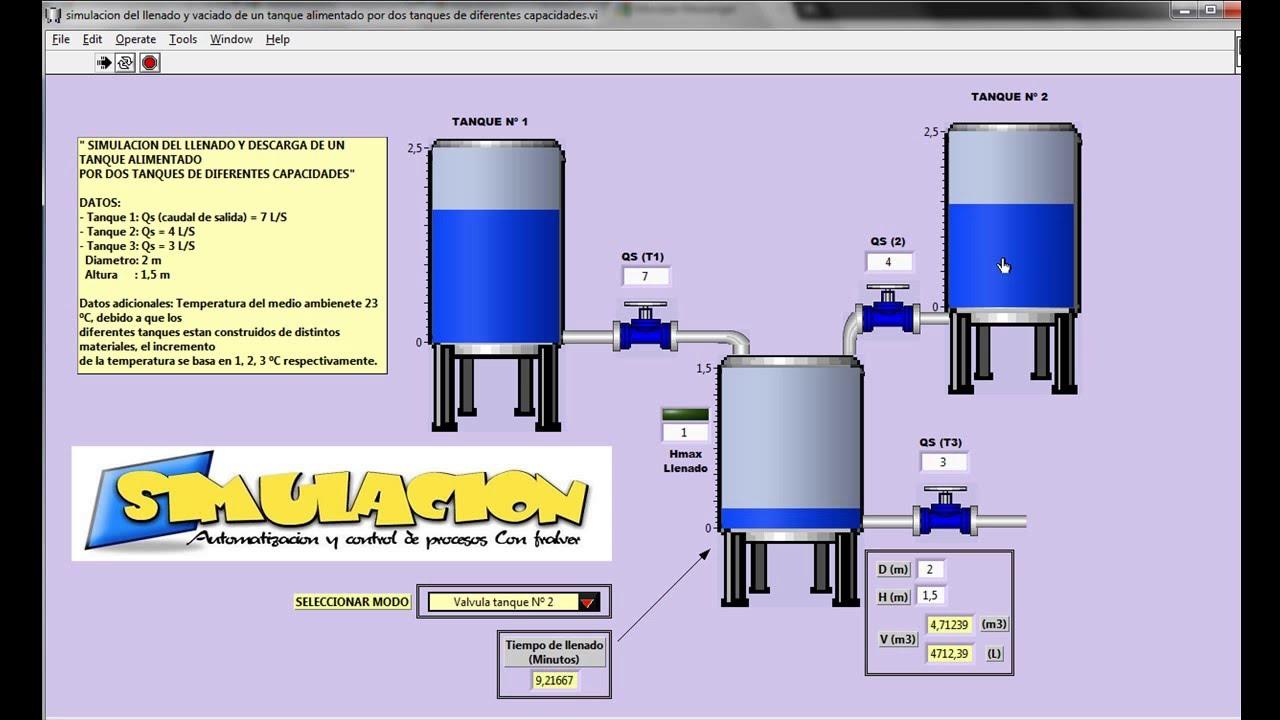 Labview simulacion del llenado de un tanque youtube for Diferencia entre tanque y estanque