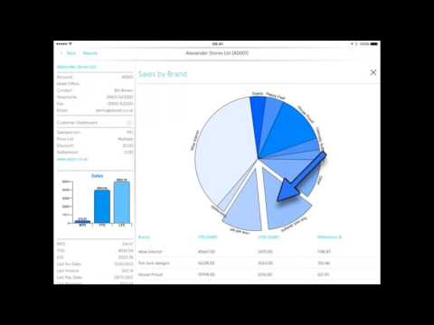 PixSell Sales Intelligence Module
