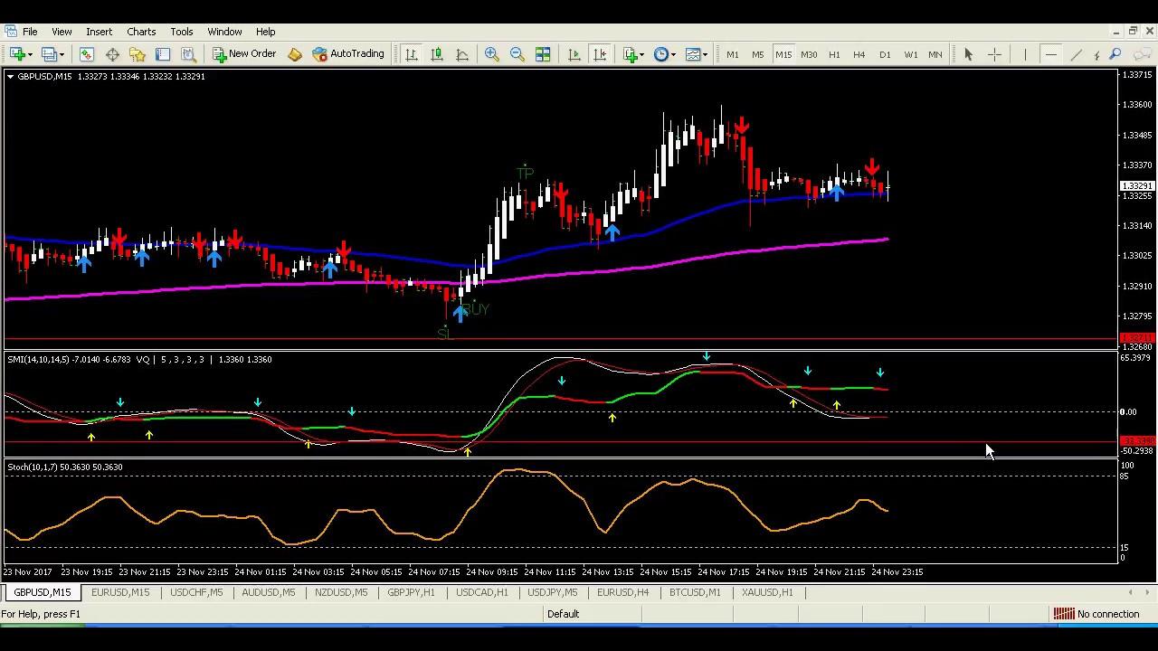 Forex 15 min система программа для оборота валюты на форекс