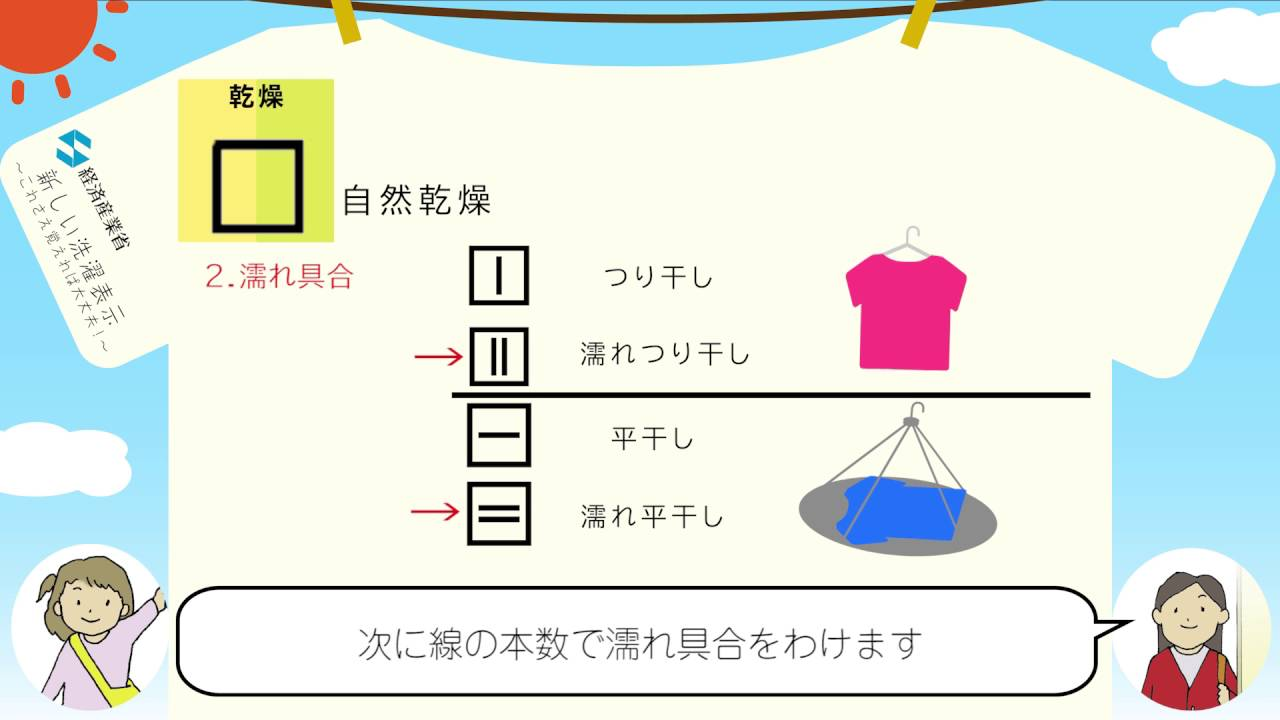 物 表記 洗濯