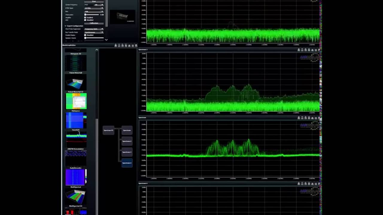 World's Fastest Real Time RF Spectrum Analyzer Software VS the  old-fashioned way