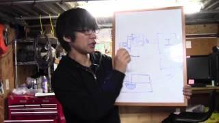 バイクの構造例:メーターパネルに付いてる「OIL」ってランプは何?