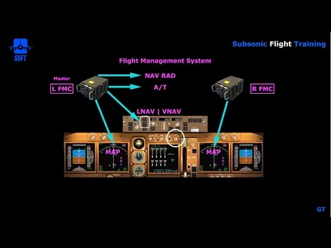 Flight Management System - FMS Overview (iFly 747-400v2)