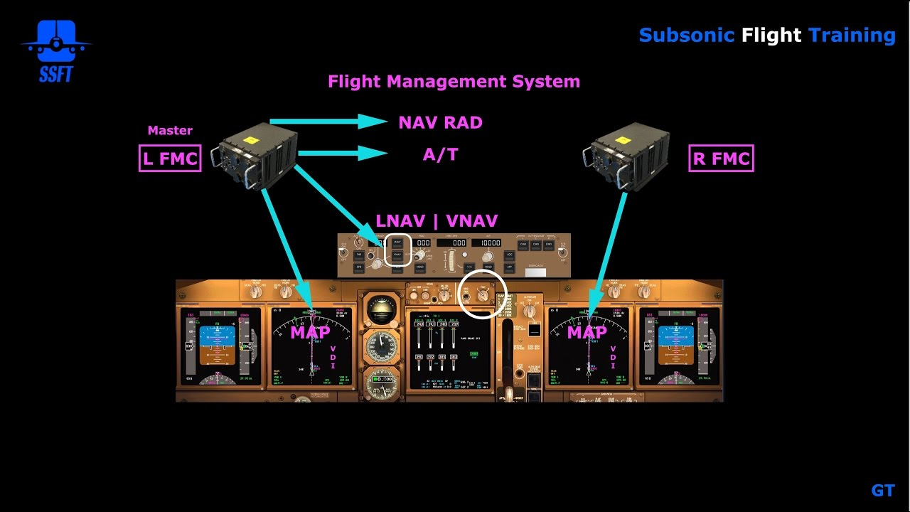 Flight Management System Fms Overview Ifly 747 400v2