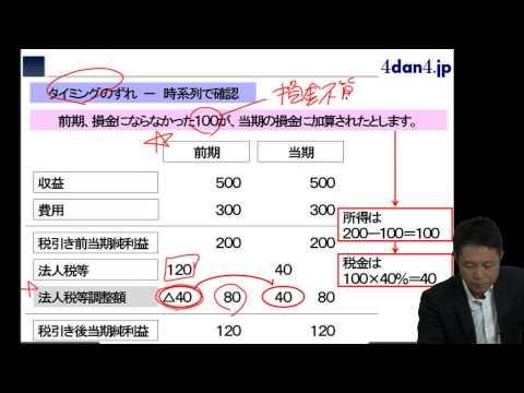 税効果会計その3 中小企業診断士 4dan4 jp ワンポイントアドバイス