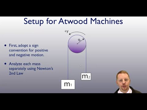 atwood machine lab ap physics