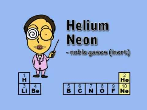 Periodic table song by peter weatherall youtube periodic table song by peter weatherall urtaz Images