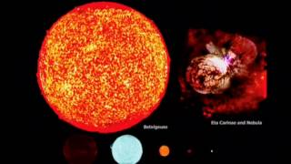 Size of planets and stars zoom out to largest known