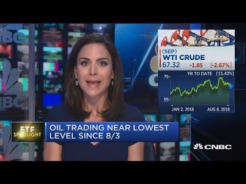 Oil trading near lowest level since August 3