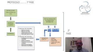 Protocolos del Curso de Kine-Isología