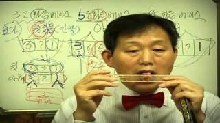 3도 화음 베이스, 5도 화음 베이스, 8도 화음 베이스 주법 배우기 - 하모니카 교습 문의 010-7220-7303.