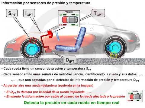 Información de rueda pinchada (4/4)