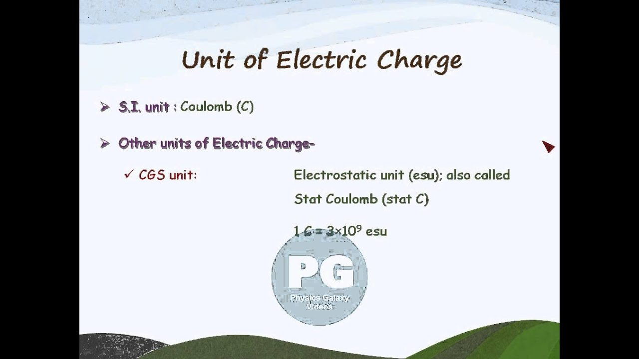 Unit Of Electric Charge Ga M Elc05