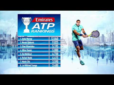 Emirates ATP Rankings Update 13 March 2017