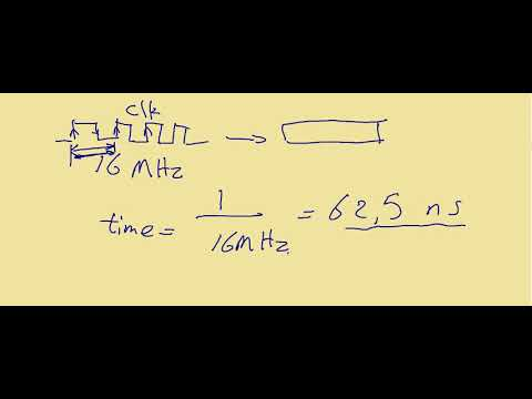 2 _ SysTick Timer _ Calculate No  of Counts to know Time _ Microcontroller  Arabic Course