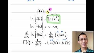 A Turning Point Mystery (2 of 2: An unusual derivative)