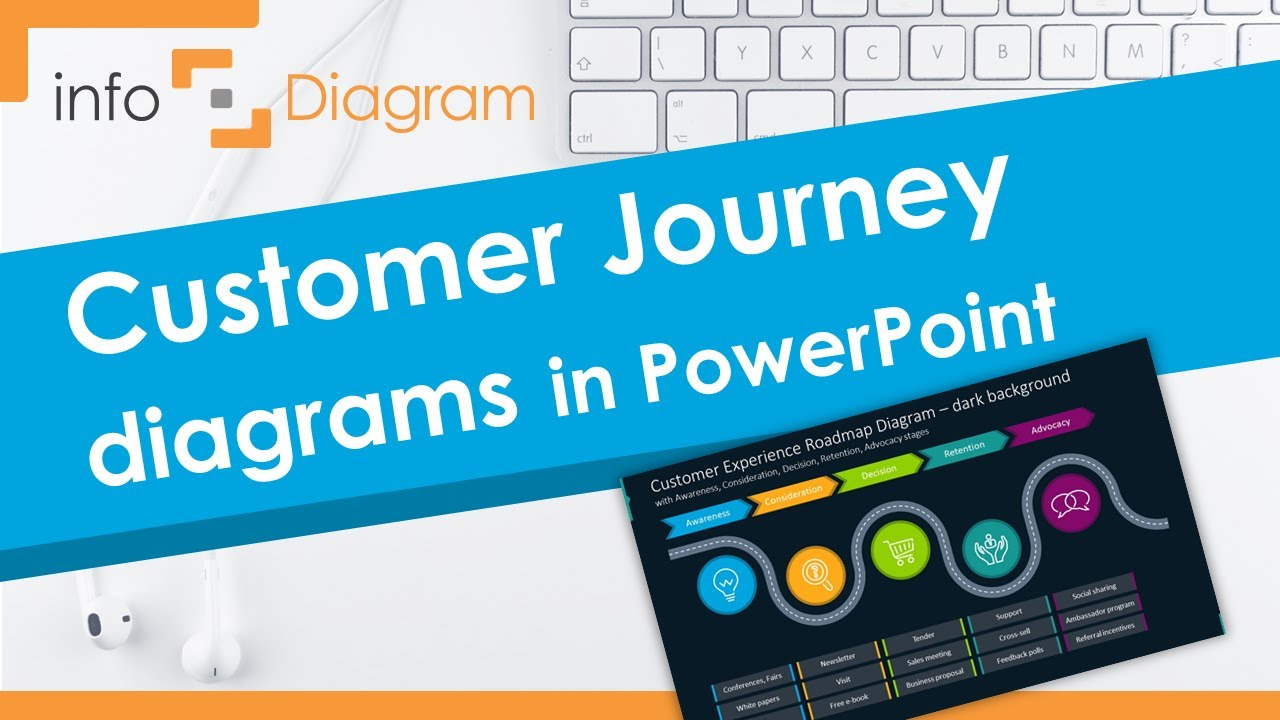 Customer Journey Roadmap Powerpoint Template Youtube