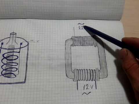 Elektr tokining transformatsyasi
