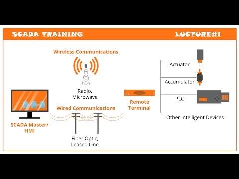 SCADA Training Lecture#1