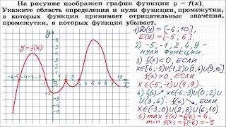 Функции и их свойства #6