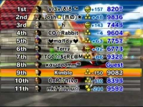 wimmi worldwide #21: Kim Schmitz is FREE! and playing Mario Kart Wii!