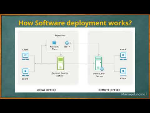 Desktop Central Free Training - Software Deployment