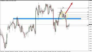 Free Forex Signals - Trapped Traders® Daily Analysis - Selling GBP/NZD