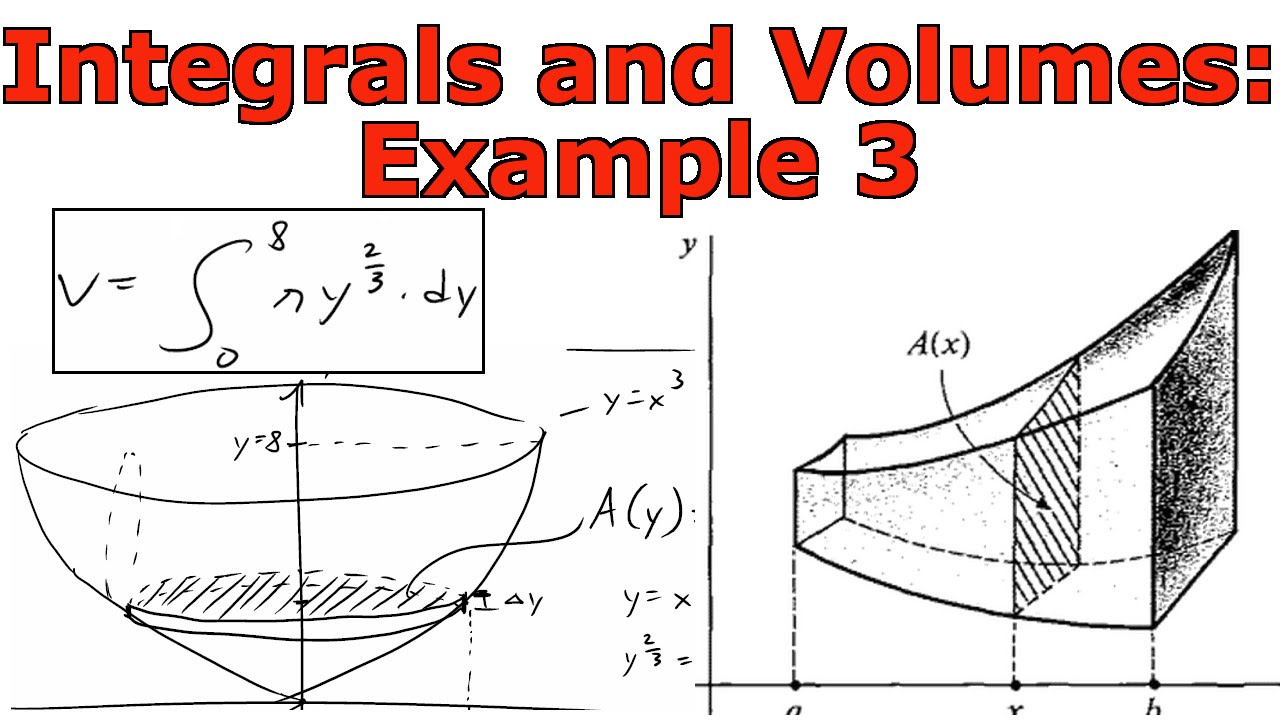 Integrals and volumes example 3 rotate about y axis youtube integrals and volumes example 3 rotate about y axis ccuart Image collections