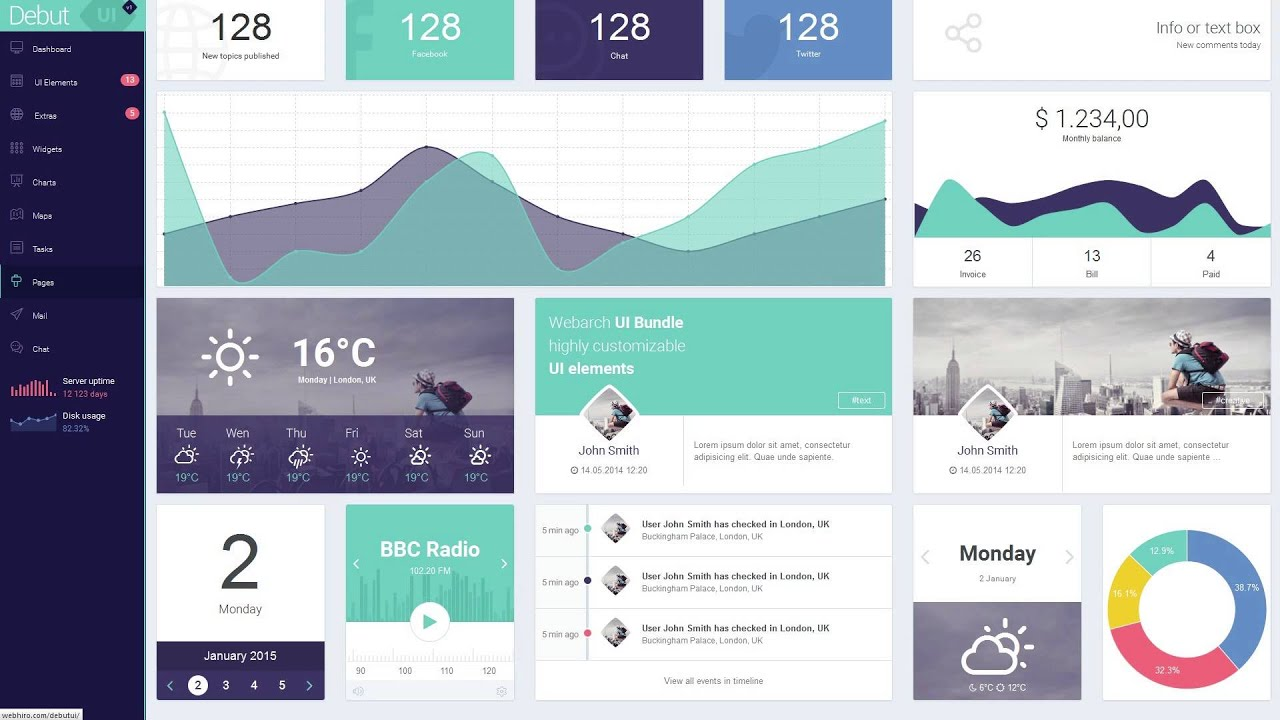 debut ui kit angularjs admin dashboard template youtube. Black Bedroom Furniture Sets. Home Design Ideas
