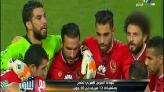 عودة العرس العربي لمصر بمشاركة 12 فريق من 10 دول