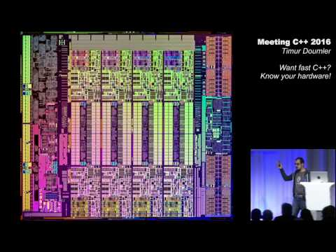 Want fast C++? Know your hardware! - Timur Doumler - Meeting C++ 2016